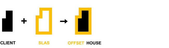 offset_house_diagram